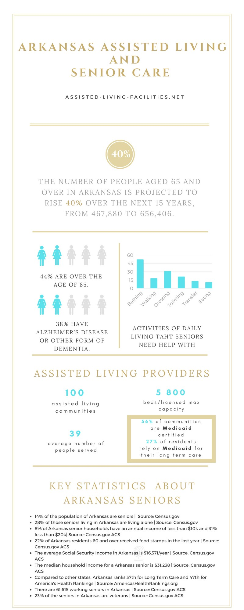 Arkansas assisted living and senior living