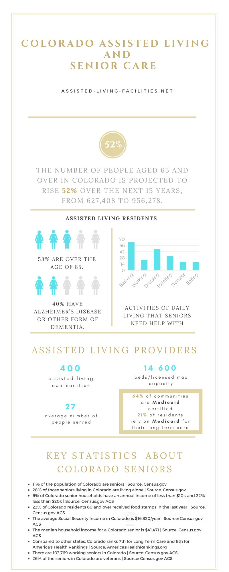Colorado assited living