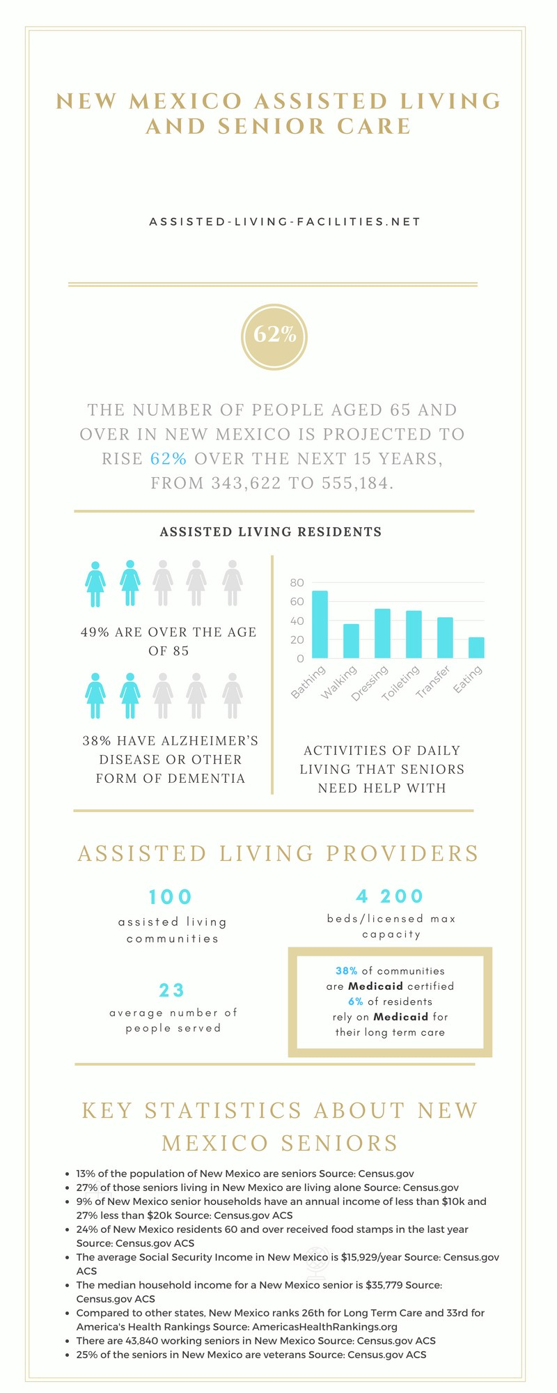 Assisted living in New Mexico