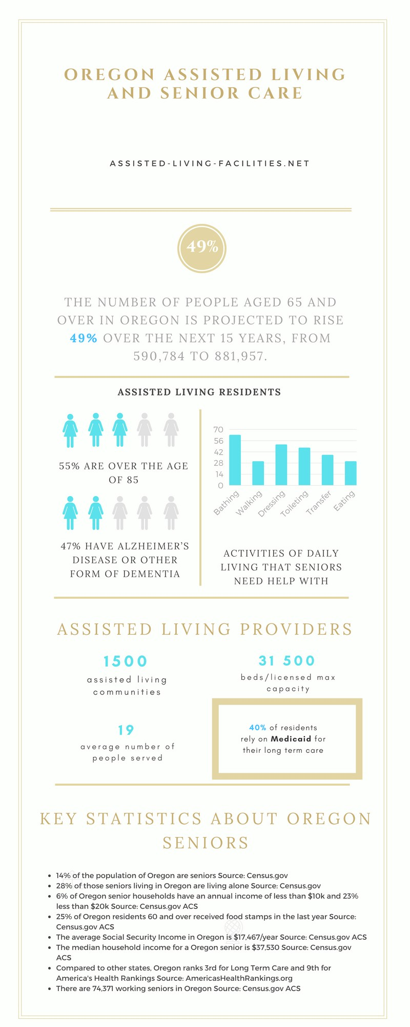 Assisted living facilities in Oregon