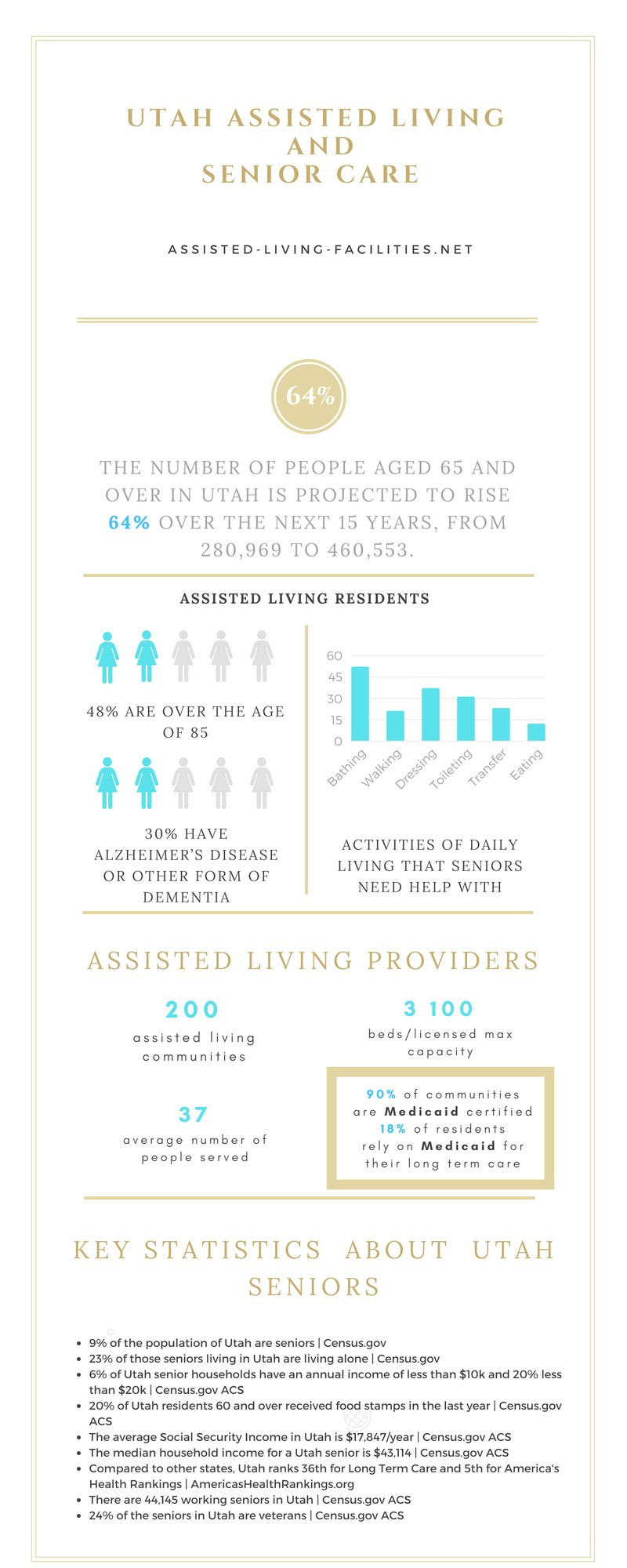Assisted living in Utah