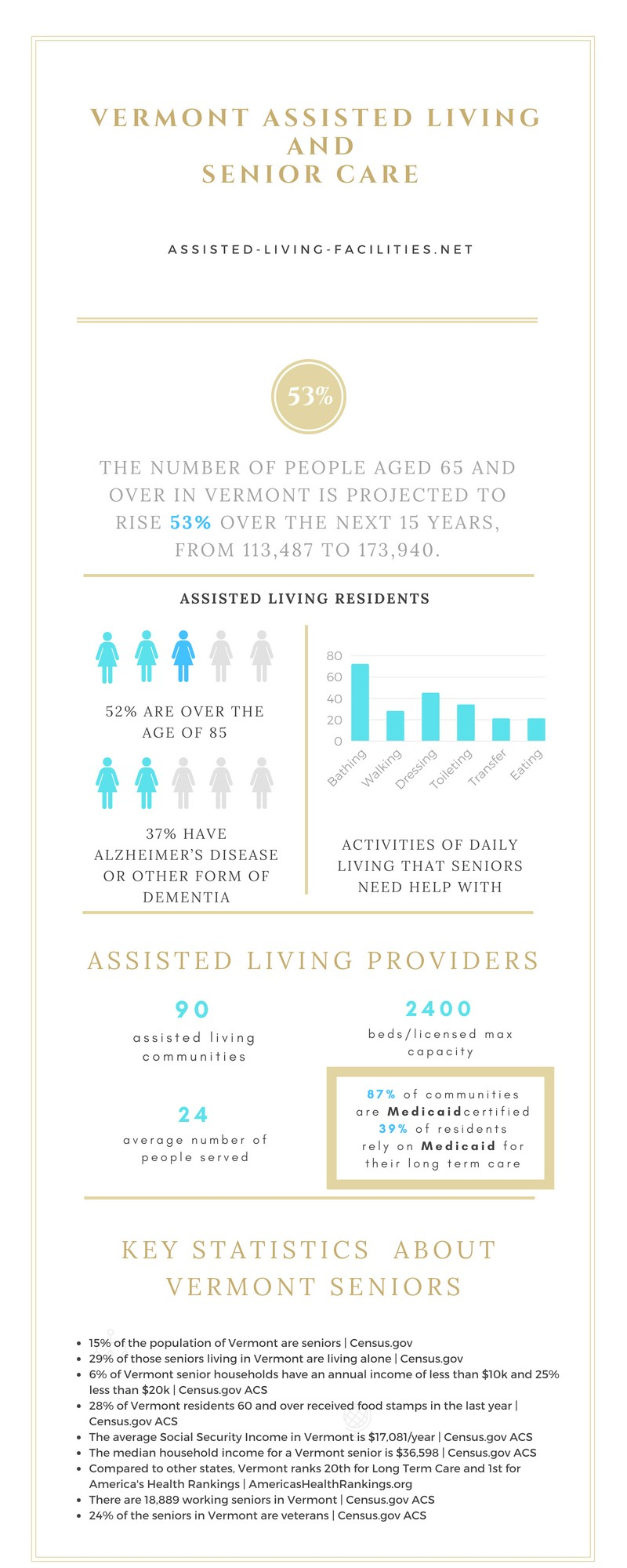 Assisted living in Vermont
